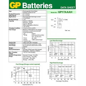 GP 17AAA (NiMh; 1/3 AAA; 1,2V; 170mAh)