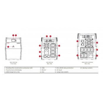 ABB PowerValue 11LI Up 600VA