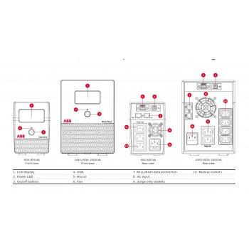 ABB PowerValue 11LI Pro 600VA